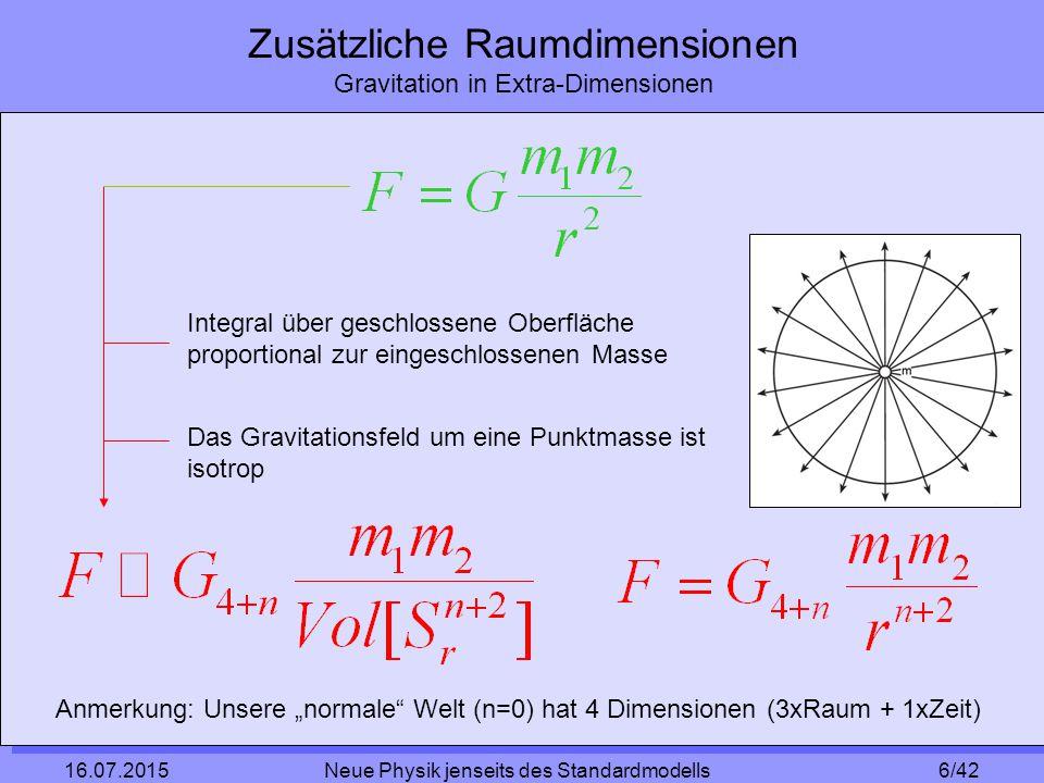 """6/42 16.07.2015 Neue Physik jenseits des Standardmodells Zusätzliche Raumdimensionen Gravitation in Extra-Dimensionen Integral über geschlossene Oberfläche proportional zur eingeschlossenen Masse Das Gravitationsfeld um eine Punktmasse ist isotrop Anmerkung: Unsere """"normale Welt (n=0) hat 4 Dimensionen (3xRaum + 1xZeit)"""