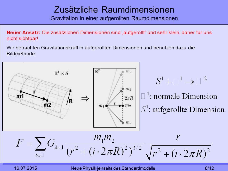 """19/42 16.07.2015 Neue Physik jenseits des Standardmodells Zusätzliche Raumdimensionen Zusammenfassung """"Neues Gravitationsgesetz für 4+n Dimensionen Aufgerollte Dimensionen ermöglichen Erhalt der alten Gesetze mit neuen Interpretationen ADD beschreiben neues Modell: –Gravitonen verschwinden im bulk  Schwäche der Gravitation –Massenskala ~ m EW –n >= 2 n123456 R/m10 13 10 -3 10 -8 10 -11 10 -13 10 -14"""