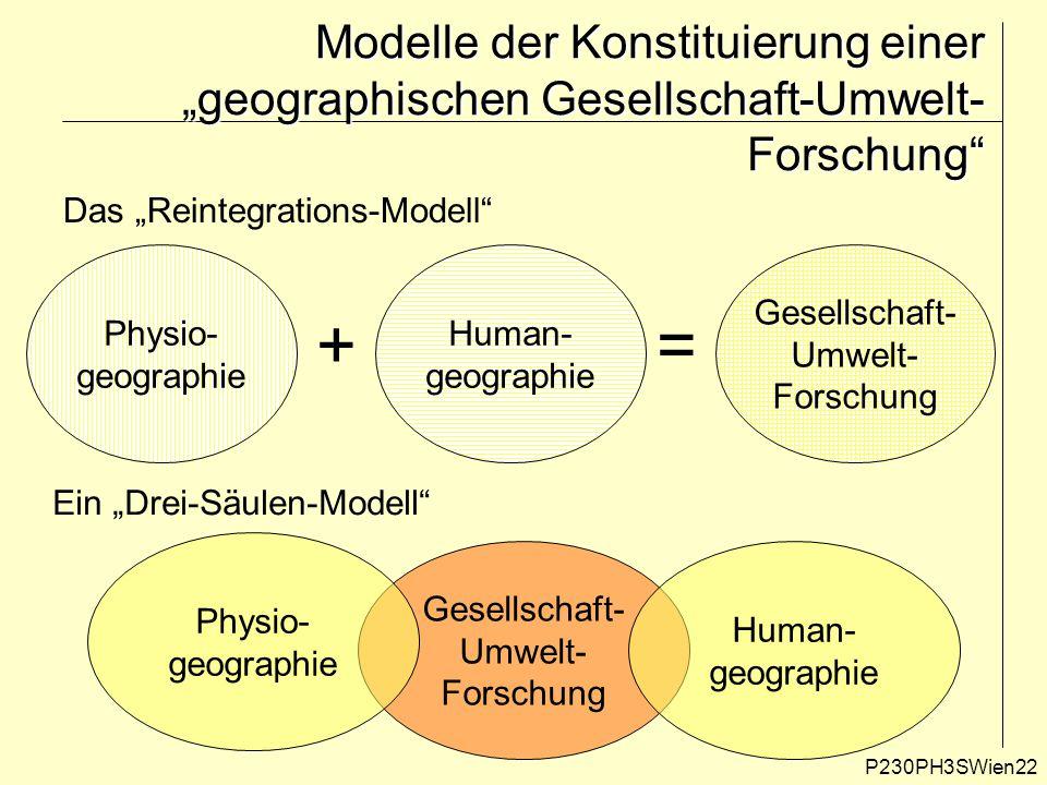 """P230PH3SWien22 Modelle der Konstituierung einer """"geographischen Gesellschaft-Umwelt- Forschung Physio- geographie Human- geographie += Gesellschaft- Umwelt- Forschung Das """"Reintegrations-Modell Ein """"Drei-Säulen-Modell Gesellschaft- Umwelt- Forschung Human- geographie Physio- geographie"""