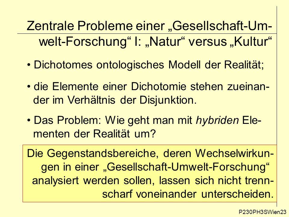 """P230PH3SWien23 Zentrale Probleme einer """"Gesellschaft-Um- welt-Forschung I: """"Natur versus """"Kultur Dichotomes ontologisches Modell der Realität; die Elemente einer Dichotomie stehen zueinan- der im Verhältnis der Disjunktion."""
