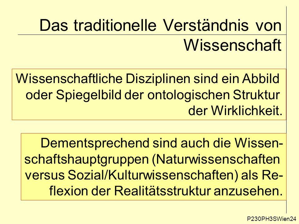 P230PH3SWien24 Das traditionelle Verständnis von Wissenschaft Wissenschaftliche Disziplinen sind ein Abbild oder Spiegelbild der ontologischen Struktu