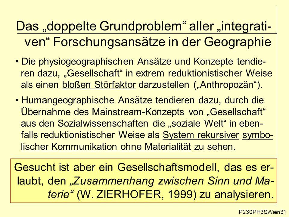 """P230PH3SWien31 Das """"doppelte Grundproblem aller """"integrati- ven Forschungsansätze in der Geographie Die physiogeographischen Ansätze und Konzepte tendie- ren dazu, """"Gesellschaft in extrem reduktionistischer Weise als einen bloßen Störfaktor darzustellen (""""Anthropozän )."""