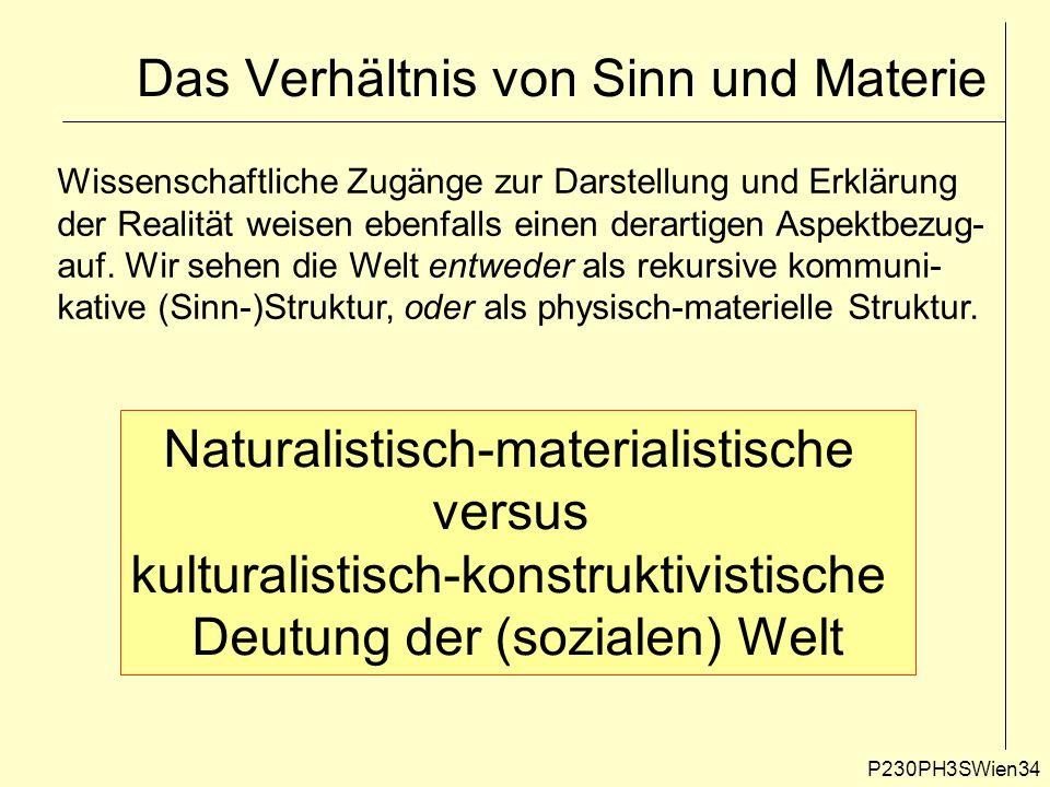 P230PH3SWien34 Das Verhältnis von Sinn und Materie Naturalistisch-materialistische versus kulturalistisch-konstruktivistische Deutung der (sozialen) Welt Wissenschaftliche Zugänge zur Darstellung und Erklärung der Realität weisen ebenfalls einen derartigen Aspektbezug- auf.