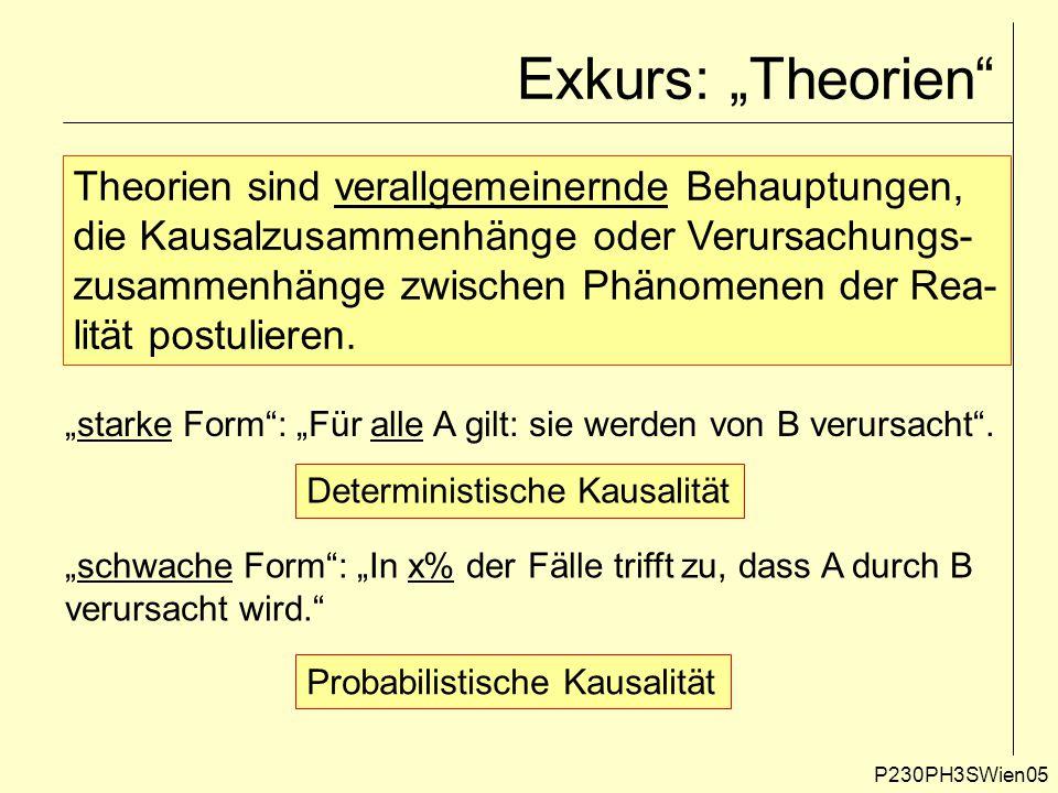 """Exkurs: """"Theorien P230PH3SWien05 Theorien sind verallgemeinernde Behauptungen, die Kausalzusammenhänge oder Verursachungs- zusammenhänge zwischen Phänomenen der Rea- lität postulieren."""