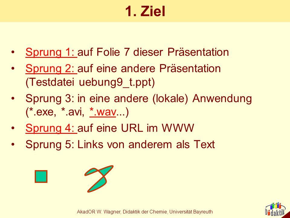 AkadOR W. Wagner, Didaktik der Chemie, Universität Bayreuth 1. Ziel Sprung 1: auf Folie 7 dieser PräsentationSprung 1: Sprung 2: auf eine andere Präse
