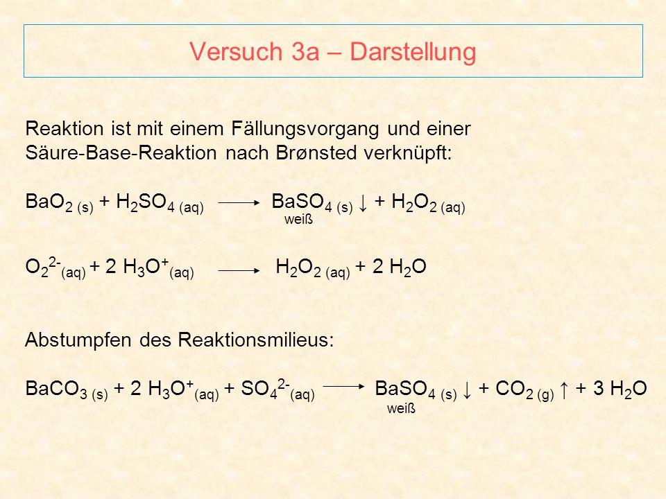 Versuch 3a – Darstellung Reaktion ist mit einem Fällungsvorgang und einer Säure-Base-Reaktion nach Brønsted verknüpft: BaO 2 (s) + H 2 SO 4 (aq) BaSO