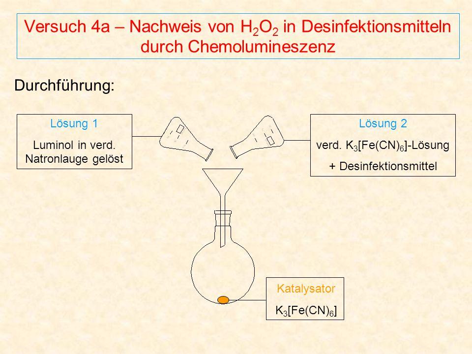 Versuch 4a – Nachweis von H 2 O 2 in Desinfektionsmitteln durch Chemolumineszenz Durchführung: Katalysator K 3 [Fe(CN) 6 ] Lösung 1 Luminol in verd. N