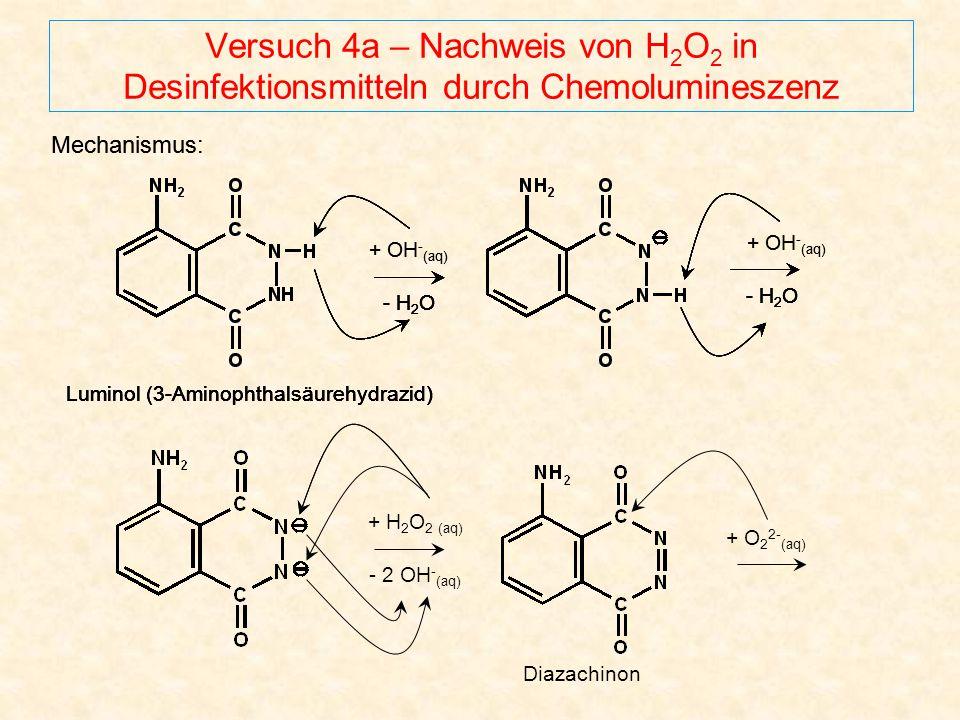 Versuch 4a – Nachweis von H 2 O 2 in Desinfektionsmitteln durch Chemolumineszenz + OH - (aq) - H 2 O + OH - (aq) - H 2 O Luminol (3-Aminophthalsäurehy