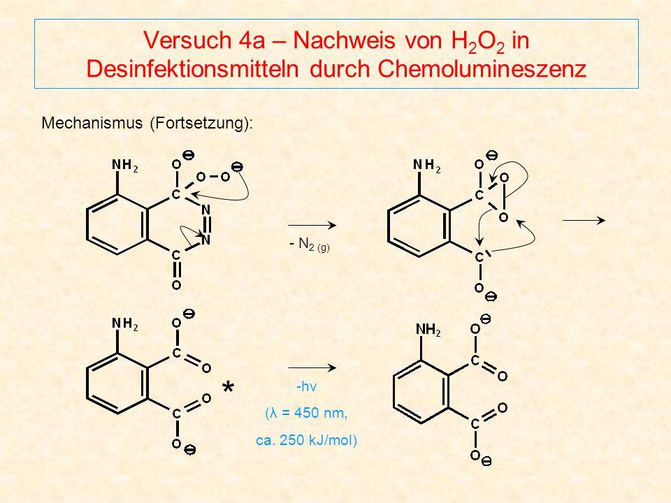 Versuch 4a – Nachweis von H 2 O 2 in Desinfektionsmitteln durch Chemolumineszenz Mechanismus (Fortsetzung): - N 2 (g) * -hν (λ = 450 nm, ca. 250 kJ/mo