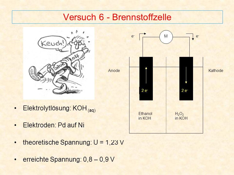 Versuch 6 - Brennstoffzelle Elektrolytlösung: KOH (aq) Elektroden: Pd auf Ni theoretische Spannung: U = 1,23 V erreichte Spannung: 0,8 – 0,9 V Ethanol