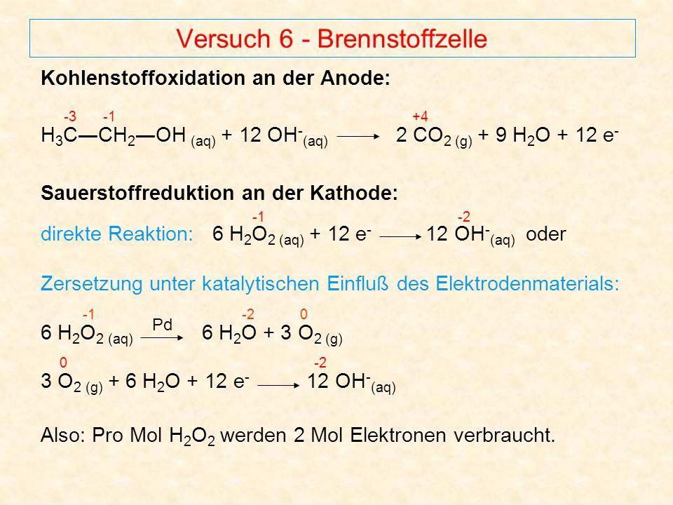 Versuch 6 - Brennstoffzelle Kohlenstoffoxidation an der Anode: -3 -1 +4 H 3 C―CH 2 ―OH (aq) + 12 OH - (aq) 2 CO 2 (g) + 9 H 2 O + 12 e - Sauerstoffred