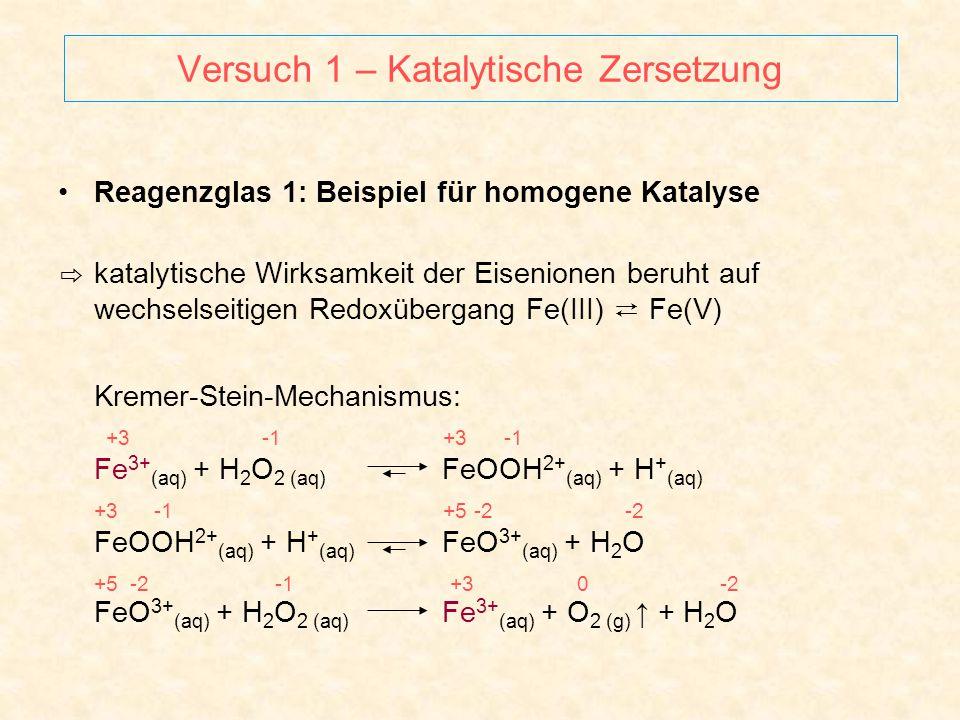 Versuch 1 – Katalytische Zersetzung Reagenzglas 2: Beispiel für heterogene Katalyse ⇨ Bildung und Zersetzung eines höheren instabilen Manganoxids MnO 2 (s) + H 2 O 2 (aq) MnO 3 (s) + H 2 O MnO 3 (s) + H 2 O 2 (aq) MnO 2 (s) + H 2 O + O 2 (g) ↑ Reagenzglas 3: Auswertung in Kapitel 3