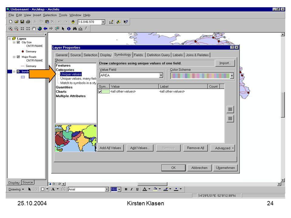25.10.2004Kirsten Klasen24