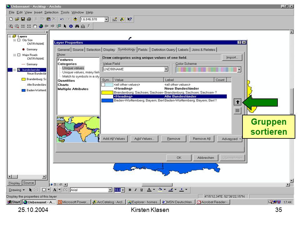 25.10.2004Kirsten Klasen35 Gruppen sortieren