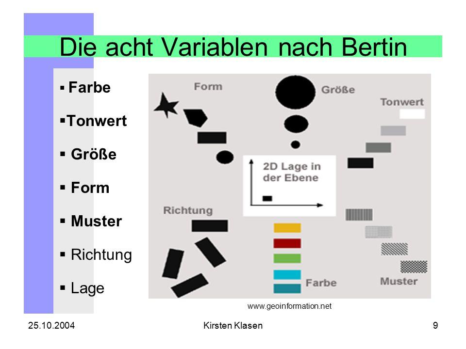 25.10.2004Kirsten Klasen9 Die acht Variablen nach Bertin  Farbe  Tonwert  Größe  Form  Muster  Richtung  Lage www.geoinformation.net