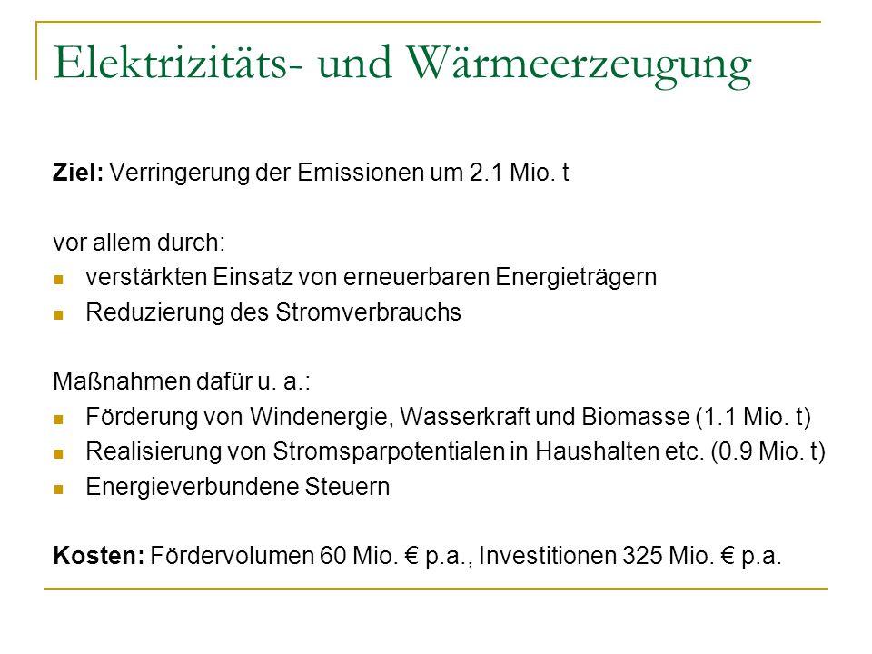 Elektrizitäts- und Wärmeerzeugung Ziel: Verringerung der Emissionen um 2.1 Mio.