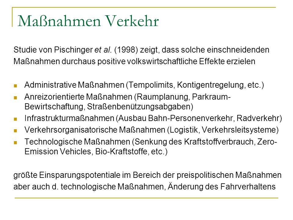 Maßnahmen Verkehr Studie von Pischinger et al.