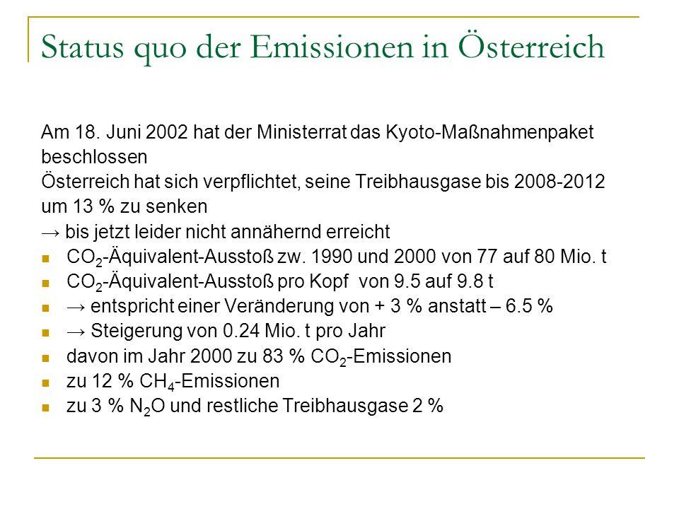 Maßnahmen zur Emissionsreduktion Um Verkehr zu kompensieren, kommen folgende Bereiche in Frage: Raumwärme (um weitere 50 % reduzieren) Energieaufbringung (um weitere 30 % reduzieren) Industrie (um weitere 25 % reduzieren) so gut wie unmöglich Verkehr also größter Problemfaktor bei Erreichung der Kyoto-Ziele Zweifel, ob Kyoto-Ziele überhaupt realisierbar Rückgänge in anderen Bereichen nicht ausreichend, um Verkehr zu kompensieren Maßnahmen müssten sofort, umfangreich und einschneidend erfolgen