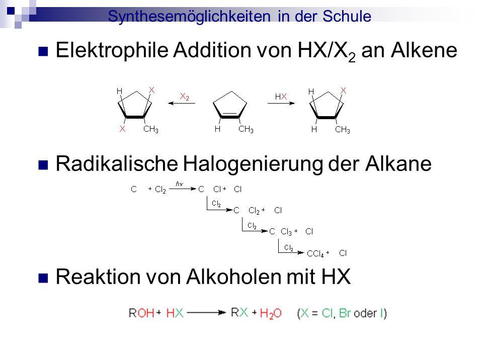 Synthesemöglichkeiten in der Schule Elektrophile Addition von HX/X 2 an Alkene Radikalische Halogenierung der Alkane Reaktion von Alkoholen mit HX