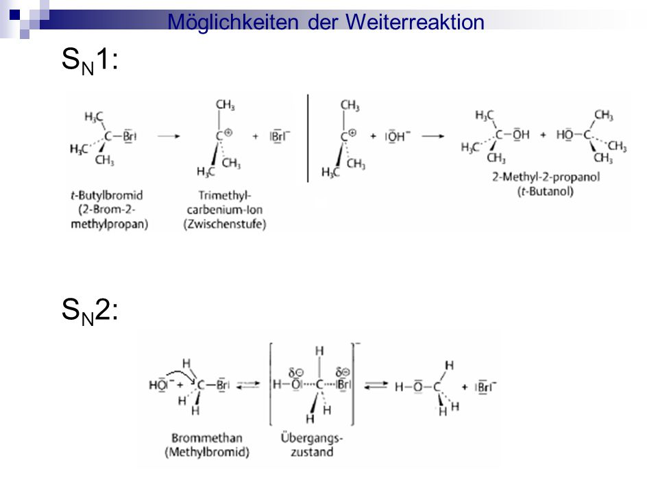 Möglichkeiten der Weiterreaktion Alkohole Ether Thiole Thioether andere Alkylhalogenide Amine Phosphoniumsalze Nitrile Carbonsäureester Substitutions- Möglichkeiten: