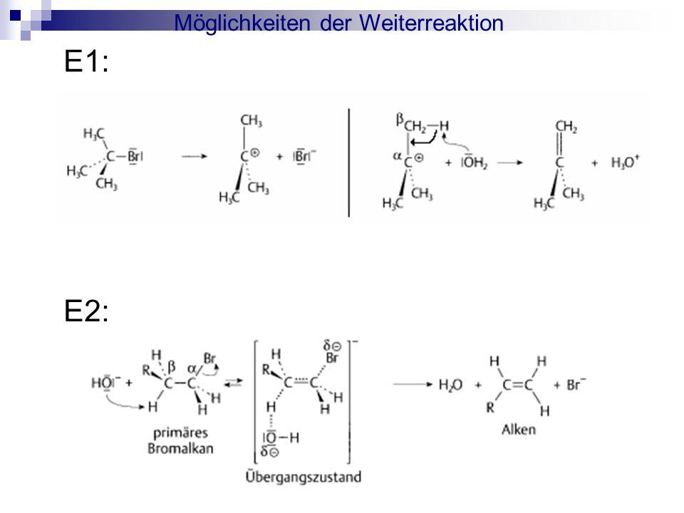 Möglichkeiten der Weiterreaktion Überblick: Typ des Nucleophils (Base) Typ des Halogenalkans schwaches Nu - (z.B.