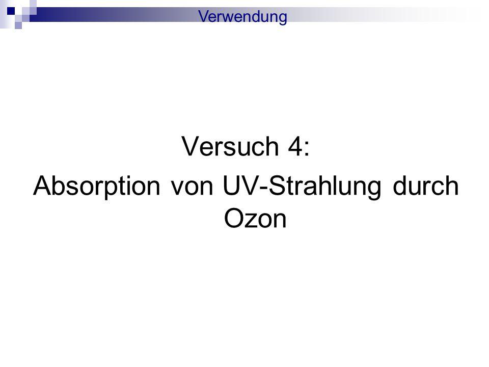Versuch 4: Absorption von UV-Strahlung durch Ozon Verwendung