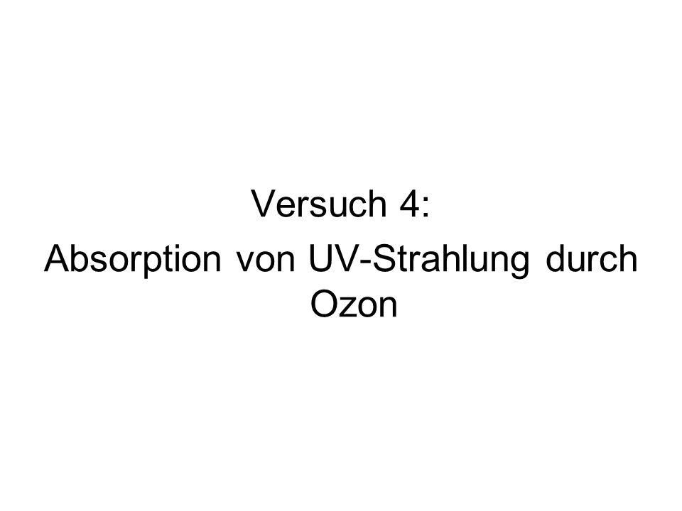 Versuch 4: Absorption von UV-Strahlung durch Ozon