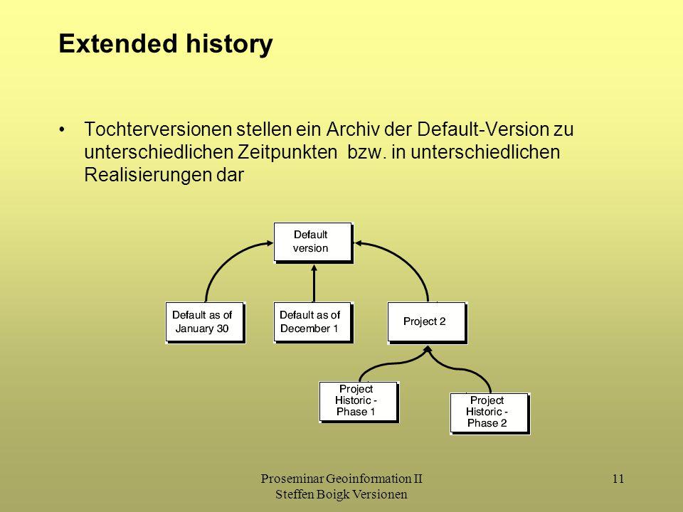 Proseminar Geoinformation II Steffen Boigk Versionen 11 Extended history Tochterversionen stellen ein Archiv der Default-Version zu unterschiedlichen Zeitpunkten bzw.