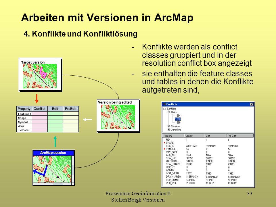 Proseminar Geoinformation II Steffen Boigk Versionen 33 Arbeiten mit Versionen in ArcMap 4. Konflikte und Konfliktlösung -Konflikte werden als conflic