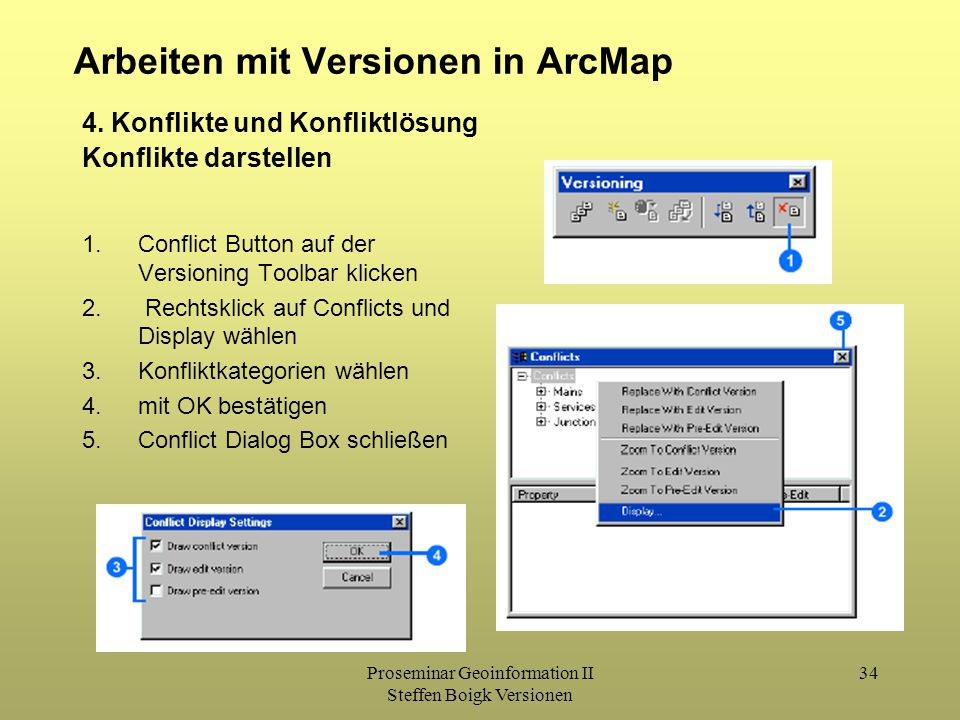 Proseminar Geoinformation II Steffen Boigk Versionen 34 Arbeiten mit Versionen in ArcMap 4. Konflikte und Konfliktlösung Konflikte darstellen 1.Confli