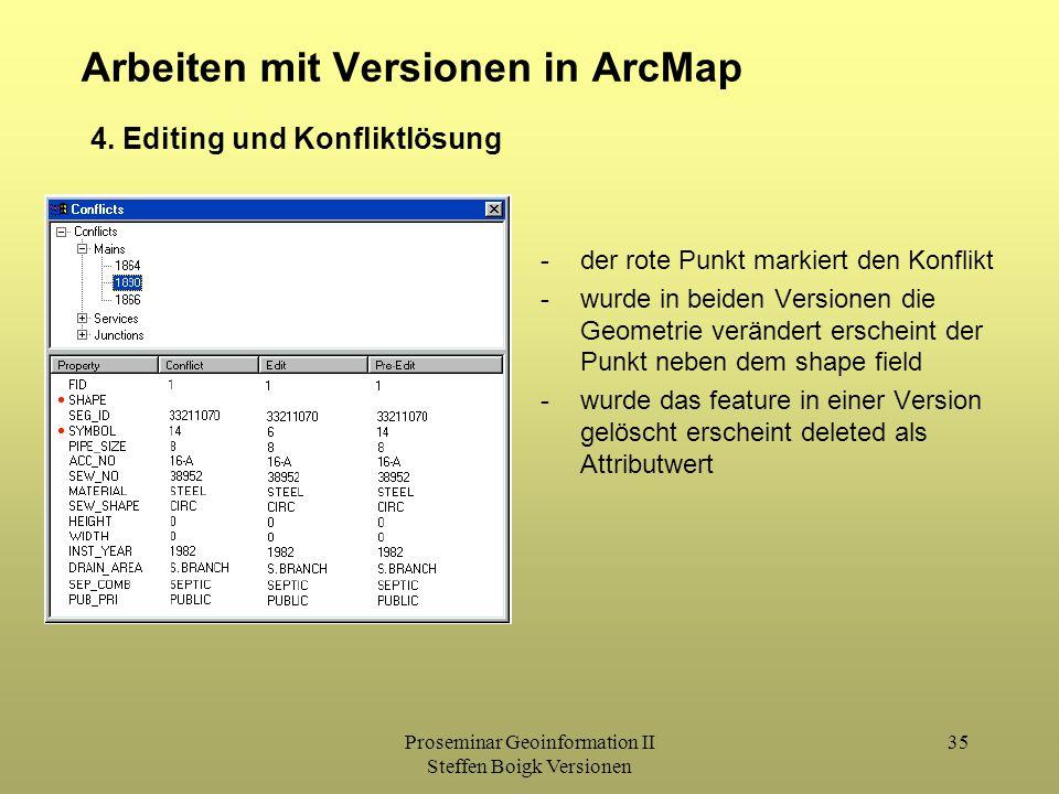 Proseminar Geoinformation II Steffen Boigk Versionen 35 Arbeiten mit Versionen in ArcMap 4. Editing und Konfliktlösung -der rote Punkt markiert den Ko