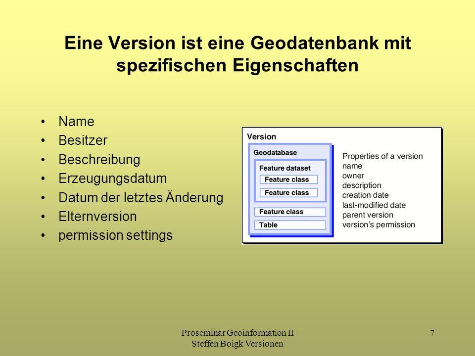 Proseminar Geoinformation II Steffen Boigk Versionen 7 Eine Version ist eine Geodatenbank mit spezifischen Eigenschaften Name Besitzer Beschreibung Er