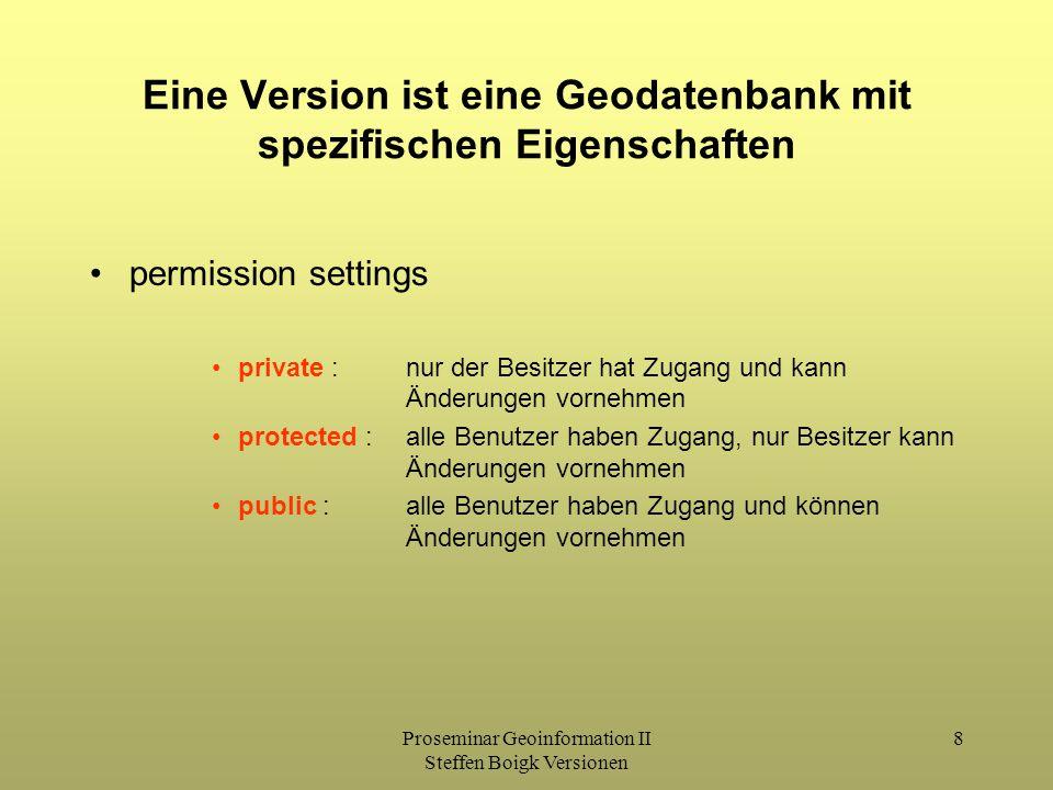 Proseminar Geoinformation II Steffen Boigk Versionen 8 Eine Version ist eine Geodatenbank mit spezifischen Eigenschaften permission settings private :nur der Besitzer hat Zugang und kann Änderungen vornehmen protected :alle Benutzer haben Zugang, nur Besitzer kann Änderungen vornehmen public :alle Benutzer haben Zugang und können Änderungen vornehmen
