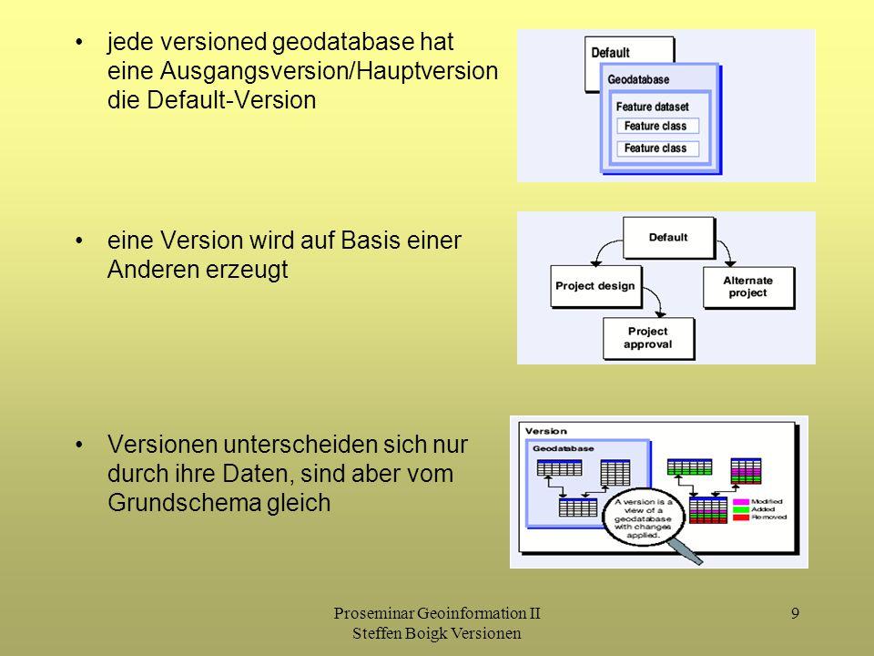 Proseminar Geoinformation II Steffen Boigk Versionen 9 jede versioned geodatabase hat eine Ausgangsversion/Hauptversion die Default-Version eine Version wird auf Basis einer Anderen erzeugt Versionen unterscheiden sich nur durch ihre Daten, sind aber vom Grundschema gleich