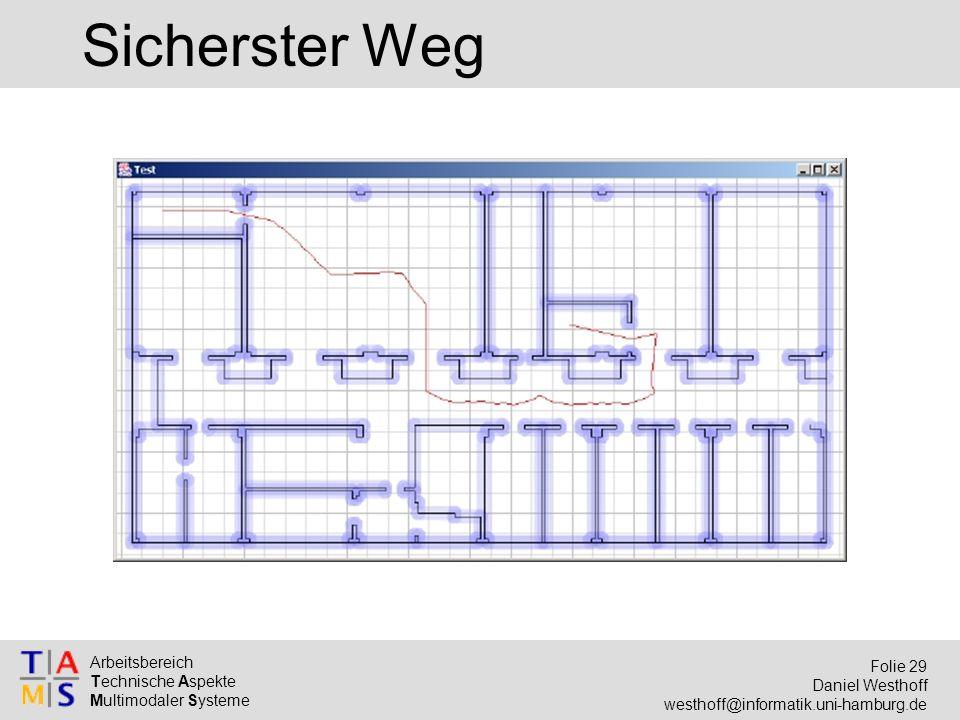 Arbeitsbereich Technische Aspekte Multimodaler Systeme Folie 29 Daniel Westhoff westhoff@informatik.uni-hamburg.de Sicherster Weg