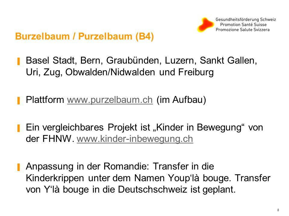 Burzelbaum / Purzelbaum (B4) ▐ Basel Stadt, Bern, Graubünden, Luzern, Sankt Gallen, Uri, Zug, Obwalden/Nidwalden und Freiburg ▐ Plattform www.purzelba