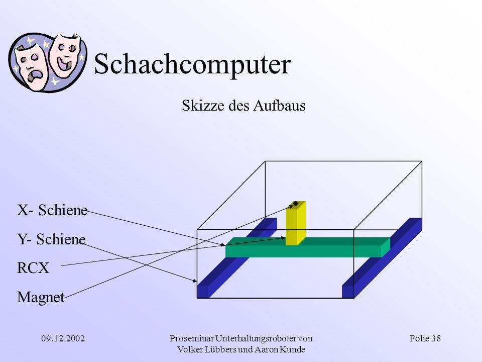 09.12.2002Proseminar Unterhaltungsroboter von Volker Lübbers und Aaron Kunde Folie 38 Schachcomputer X- Schiene Y- Schiene RCX Magnet Skizze des Aufba