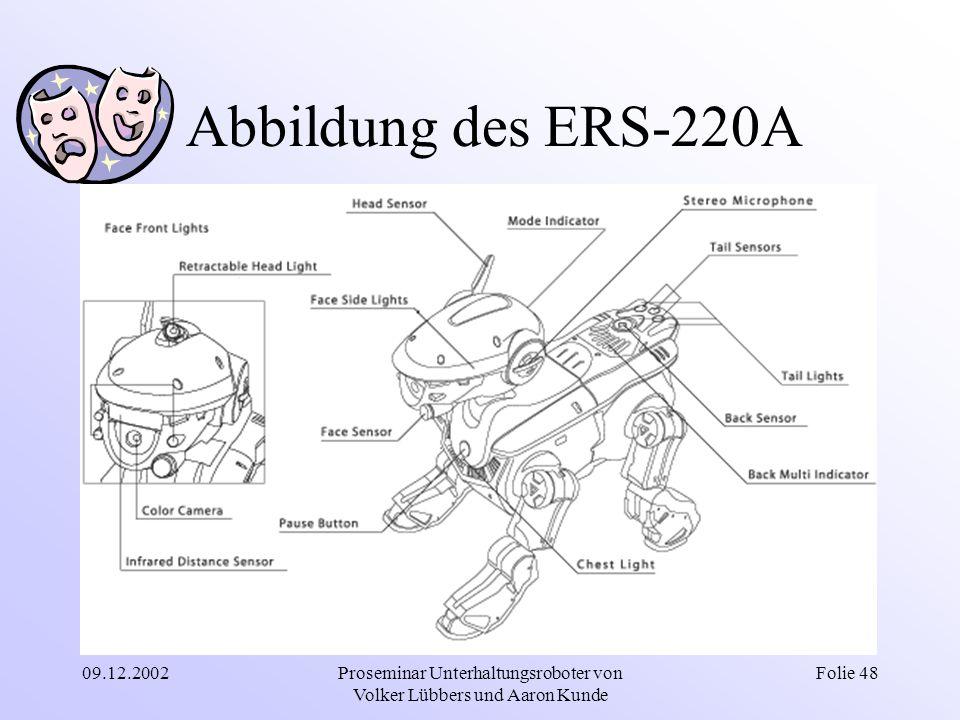 09.12.2002Proseminar Unterhaltungsroboter von Volker Lübbers und Aaron Kunde Folie 48 Abbildung des ERS-220A