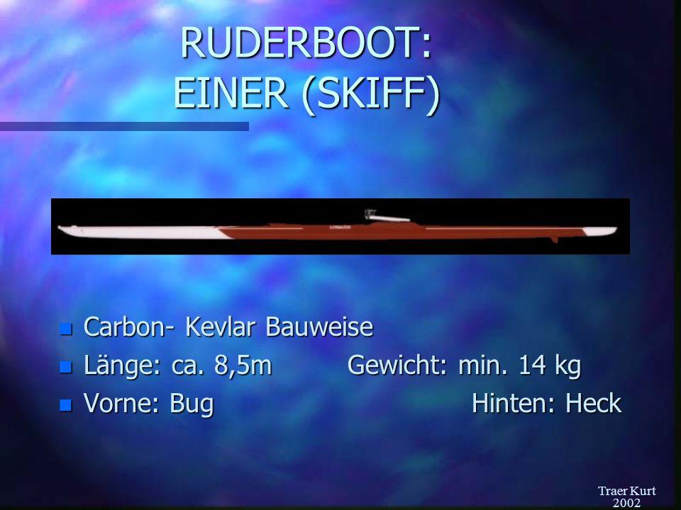 Traer Kurt 2002 SKIFF von oben Ausleger: Verlängert den Ruderhebel Dolle: Nimmt das Ruder auf Stemmbrett: Dient zur Verankerung der Füße