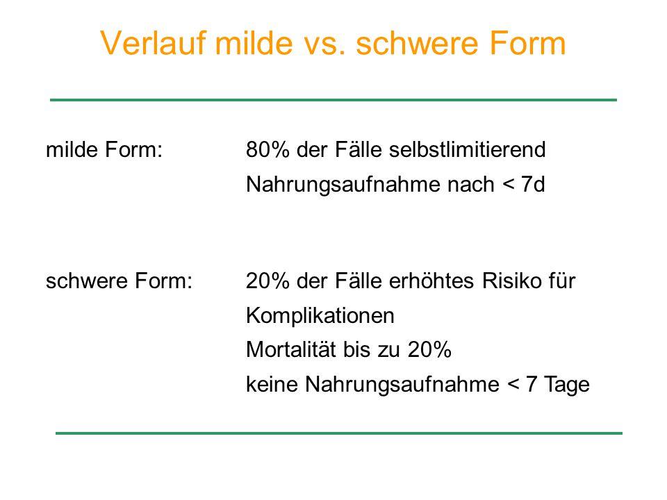 Verlauf milde vs. schwere Form milde Form:80% der Fälle selbstlimitierend Nahrungsaufnahme nach < 7d schwere Form:20% der Fälle erhöhtes Risiko für Ko