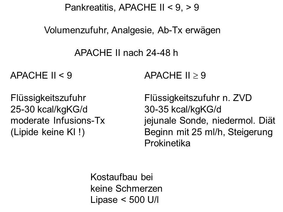Pankreatitis, APACHE II 9 Volumenzufuhr, Analgesie, Ab-Tx erwägen APACHE II nach 24-48 h APACHE II < 9APACHE II  9 FlüssigkeitszufuhrFlüssigkeitszufu