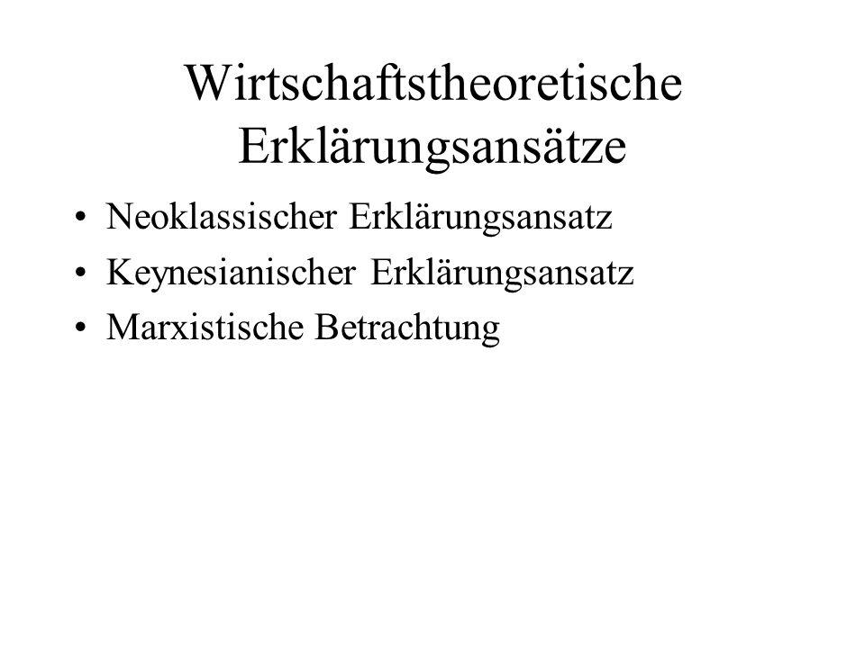 Wirtschaftstheoretische Erklärungsansätze Neoklassischer Erklärungsansatz Keynesianischer Erklärungsansatz Marxistische Betrachtung