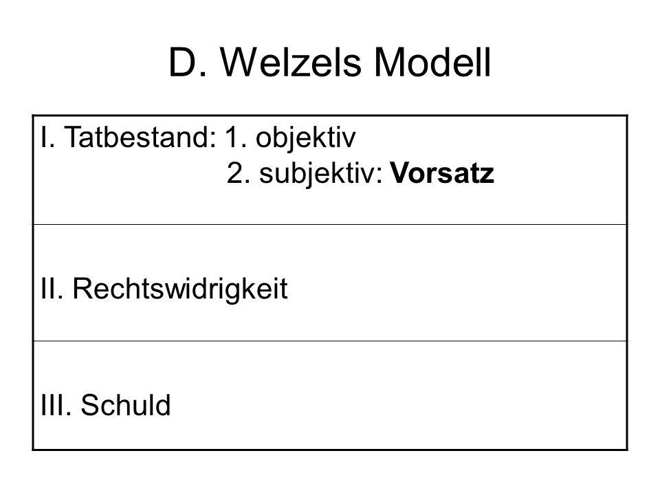 D. Welzels Modell I. Tatbestand: 1. objektiv 2. subjektiv: Vorsatz II. Rechtswidrigkeit III. Schuld