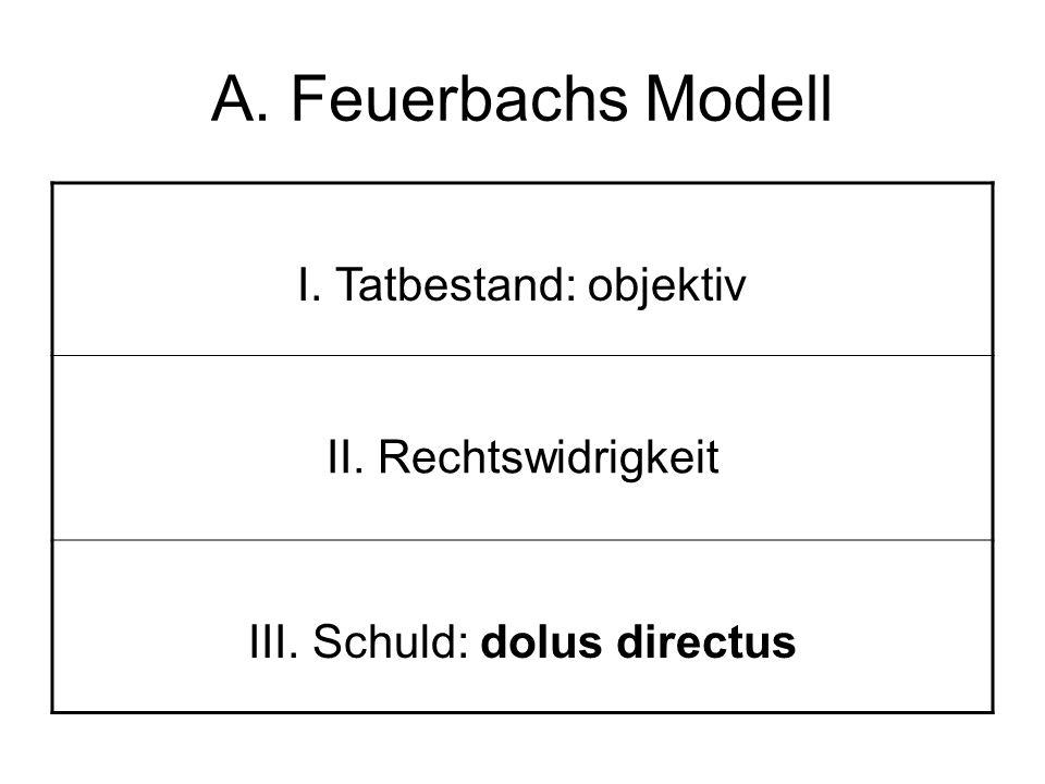 A. Feuerbachs Modell I. Tatbestand: objektiv II. Rechtswidrigkeit III. Schuld: dolus directus