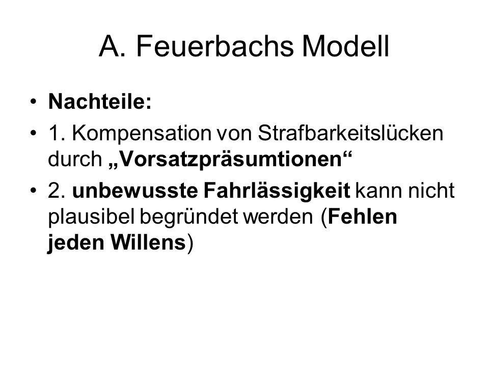 """A. Feuerbachs Modell Nachteile: 1. Kompensation von Strafbarkeitslücken durch """"Vorsatzpräsumtionen"""" 2. unbewusste Fahrlässigkeit kann nicht plausibel"""