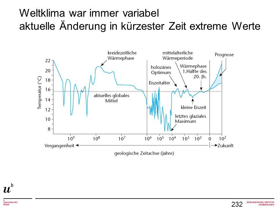 232 Weltklima war immer variabel aktuelle Änderung in kürzester Zeit extreme Werte
