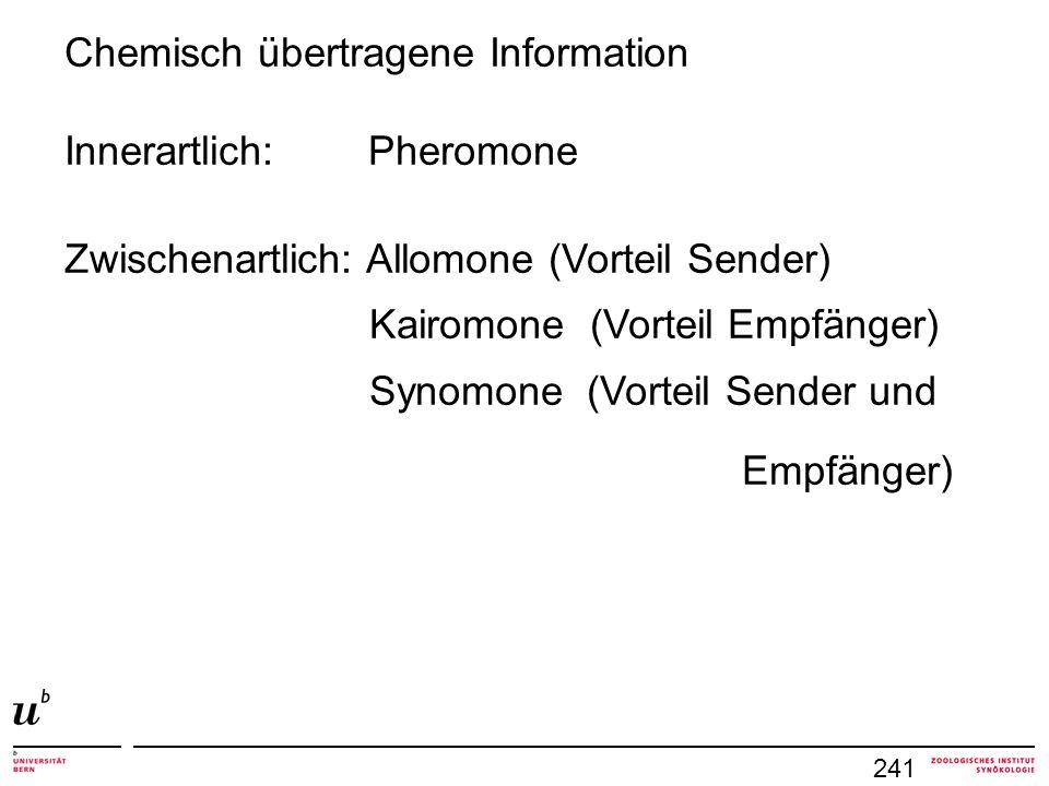 241 Chemisch übertragene Information Innerartlich: Pheromone Zwischenartlich: Allomone (Vorteil Sender) Kairomone (Vorteil Empfänger) Synomone (Vortei