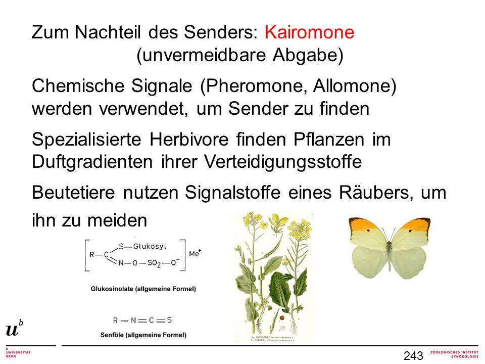 243 Zum Nachteil des Senders: Kairomone (unvermeidbare Abgabe) Chemische Signale (Pheromone, Allomone) werden verwendet, um Sender zu finden Spezialis