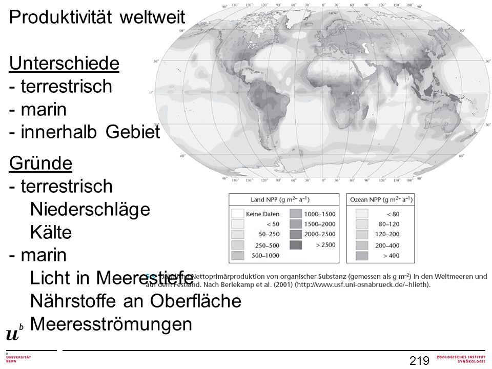 219 Produktivität weltweit Unterschiede - terrestrisch - marin - innerhalb Gebiet Gründe - terrestrisch Niederschläge Kälte - marin Licht in Meerestie