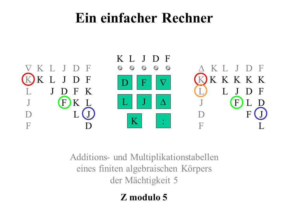 Ein einfacher Rechner 34 12 +  0= 0123401234 01234000000112342413342410123400000011234241334241 Additions- und Multiplikationstabellen eines finite